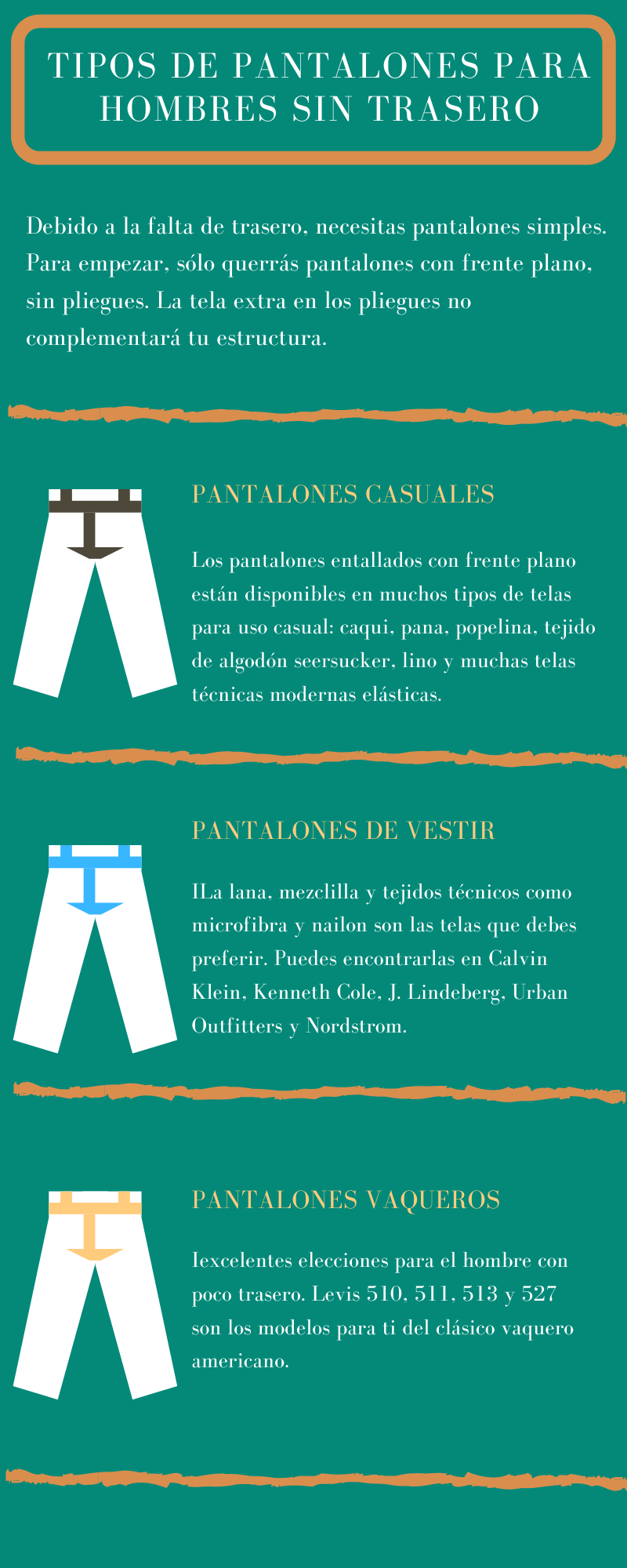Diseno Moda Y Estilo Infografia Tipos De Pantalones Para Hombres Sin Trasero